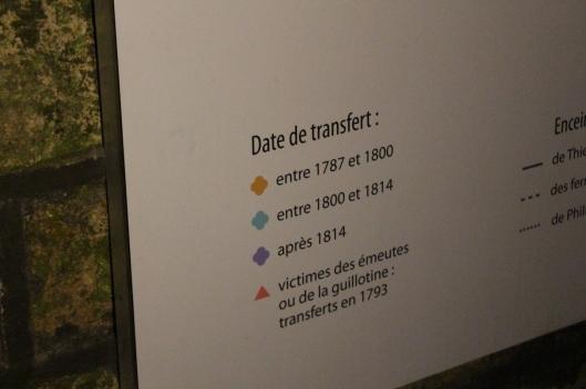 Plaque explaining dates of transfer of bones